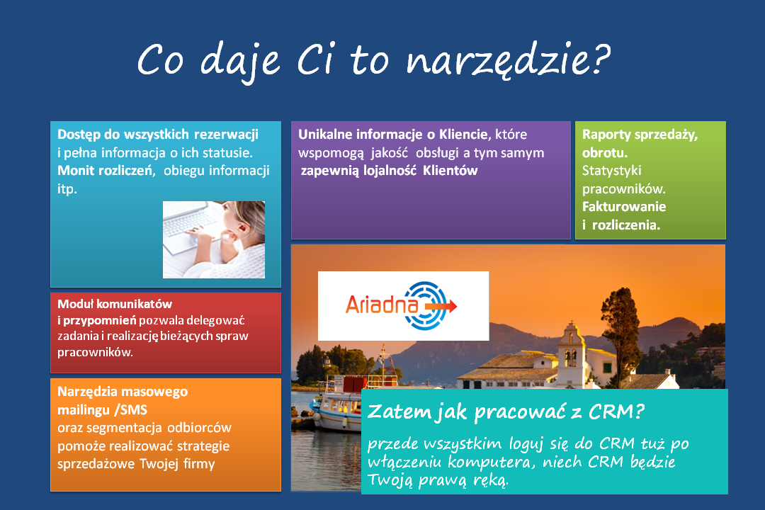 crm - co to jest